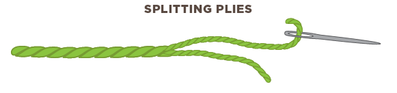 Splitting Plies of Thick Yarn