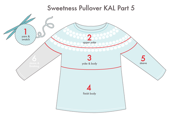 Sweetness Kal Part 5 Sleeve 1 Knit Darling